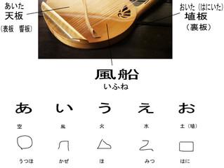 竪琴の歴史 その2-1