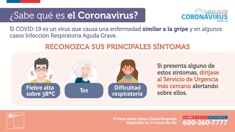 Sabe que es el Coronavirus.png