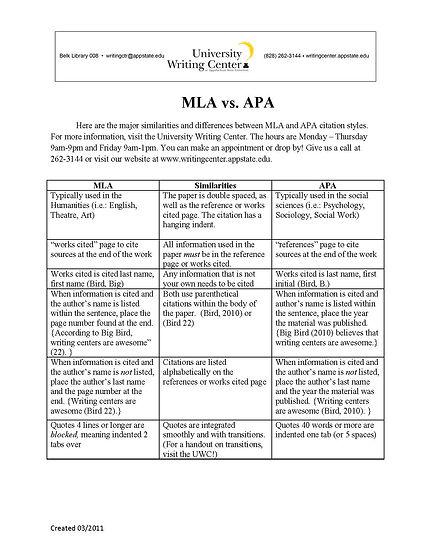 MLA v APA.jpg