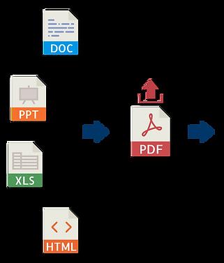 各式文件轉為PDF-01.png
