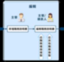 JD基本流程-01.png