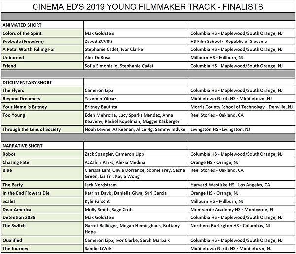2019 Young Filmmakers FINALISTS 031219.j