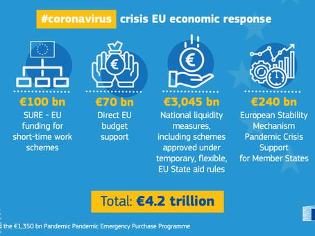 I finanziamenti guidati dall'UE apriranno la strada ad una ripresa sostenibile?