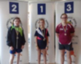 Criterium provincia4.2 Jeunes - Finales