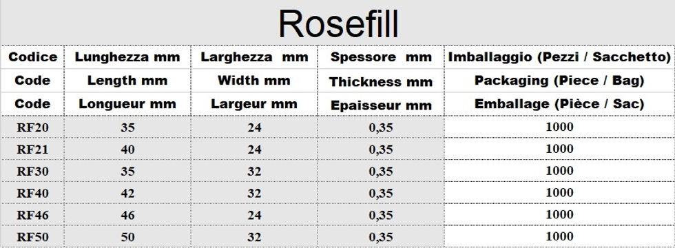 TABELLA ROSEFILL.jpg