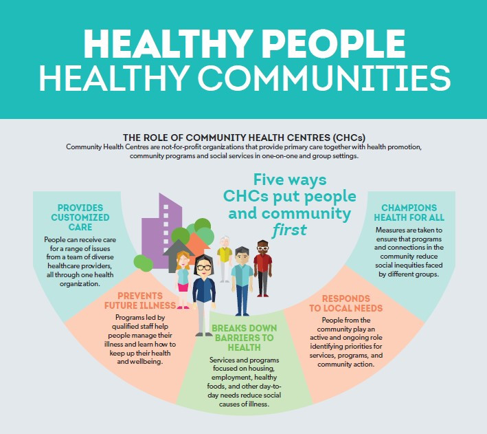 CACHC infographic front.jpg