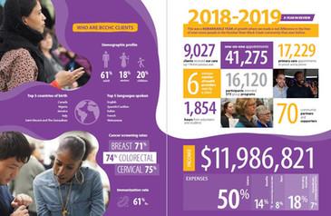 BCCHC annual report.jpg