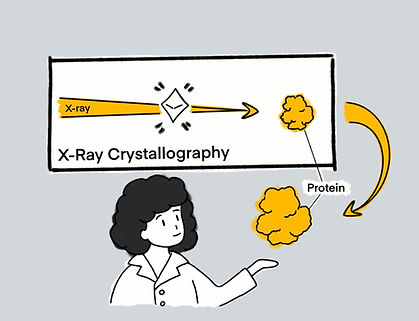 x-ray crystallography, protein, crystal, laser, scientist, doctor, science, illustration, yellow