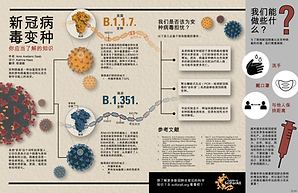 Chinese_CovidVariants_Infographic.png
