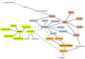 Mobilisation_panel_réseau_d'acteurs.jpg
