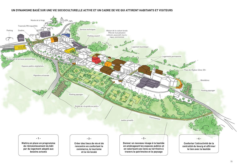 Castelnaud 2030