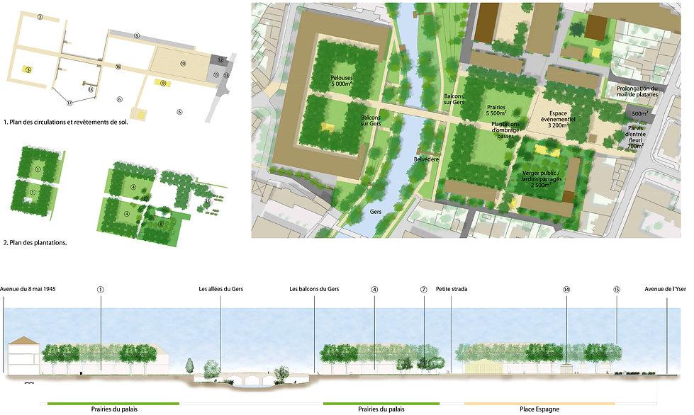 Le scénario du palais et de ses jardins.
