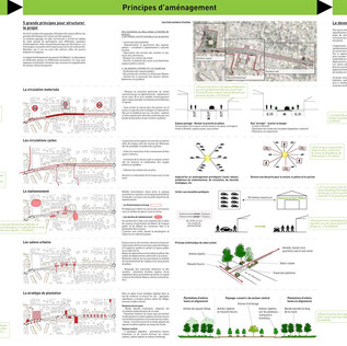 Étude urbaine et paysagère participative - Mont de Marsan