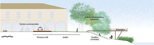 Les gradins sud sur le Gers.jpg