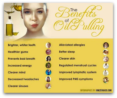 The Benefits of Oil Pulling Therapy blog article by Jane Goodman of Goodman Holistic Therapies, Northampton | 07908 010 005