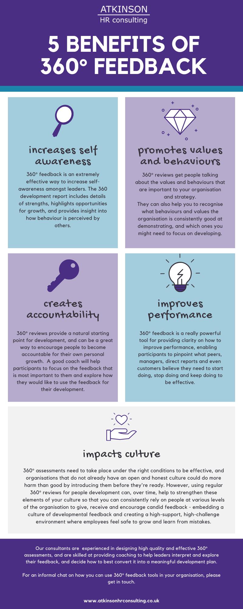 5 benefits of 360 feedback_infographic.p