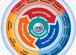 ITIL vs IT Service Management