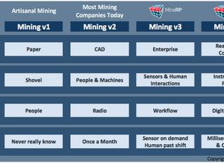 Digitization in Mining: 'Mining v4'.