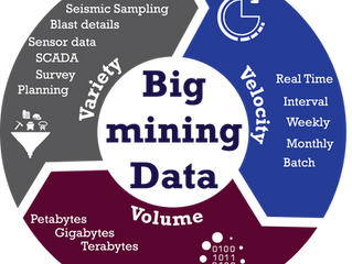 Big Mines, Bigger Data