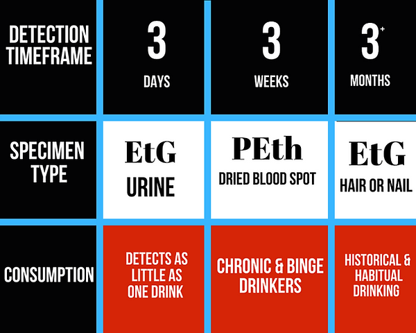 Alcohol Test Grid 2.png