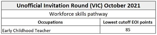 Victoria workforce skills pathway.webp