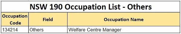 NSW 190 OCCUPATION LIST - OTHERS.webp