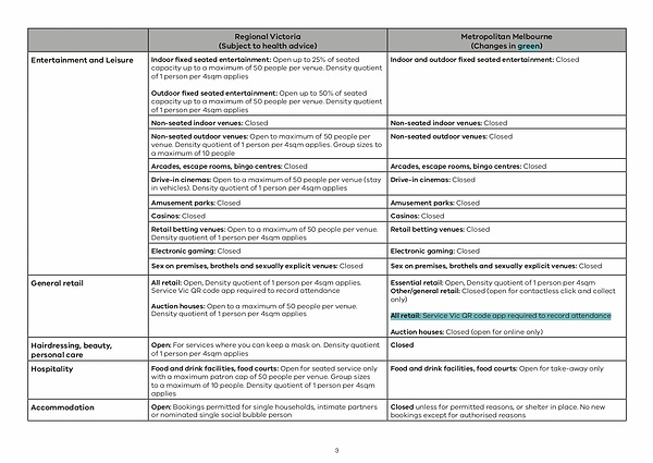 210602 - Table of Restrictions_page-0003