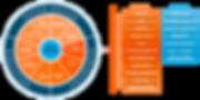 framework-with-PECO-v1.1.png