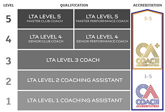 accreditation-type.jpg