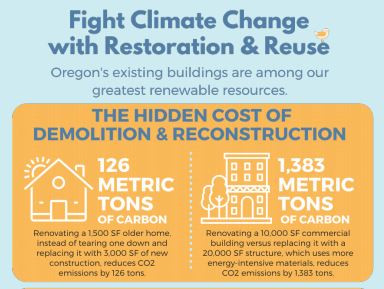 The Carbon Cost Of Demolition