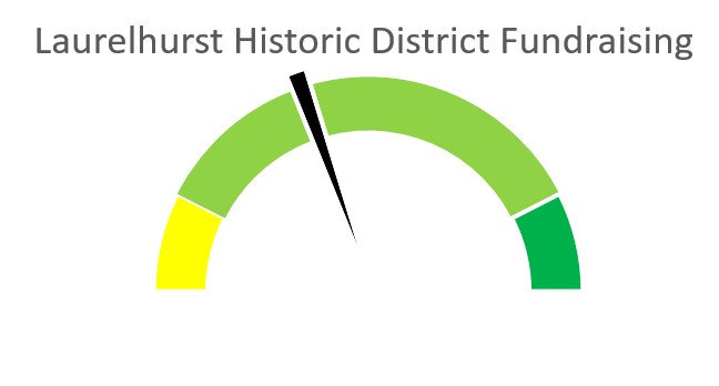 We're Getting There (On Fundraising)