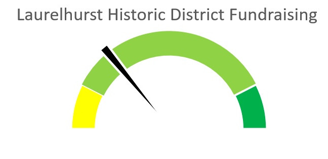 Fundraising Progress Report