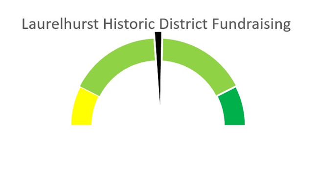 Halfway There (Fundraising Progress)!