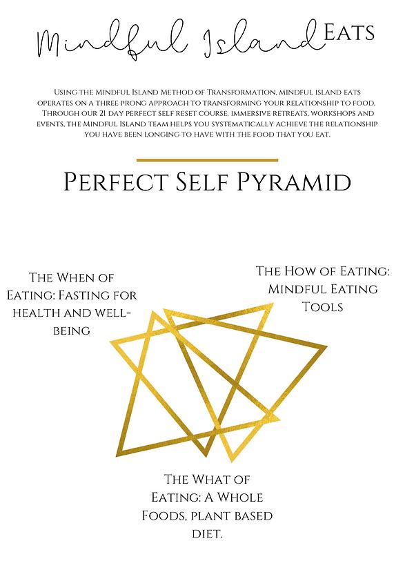 Pyramid_MindfulIsland.png
