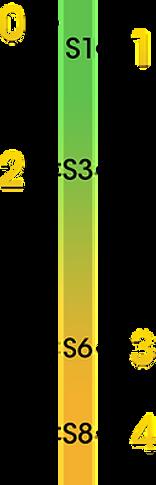 Courbe de progression des Cils - Logo ZEEye-care - Soins du regard - By ZECosmetic.com