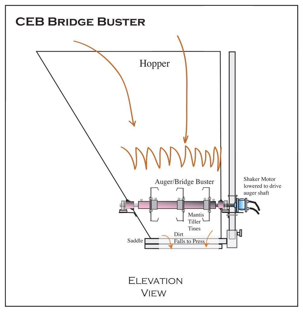 © Dan Schellenberg CEB-Bridge-Buster.jpg