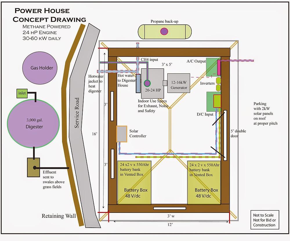 Power Room design-2.jpg