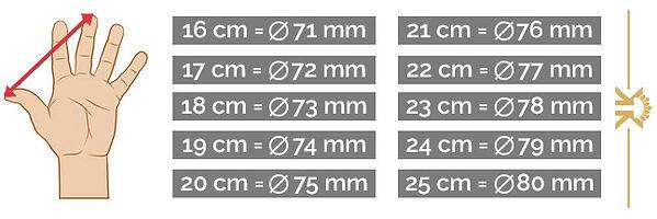choisir-diametre1.jpg