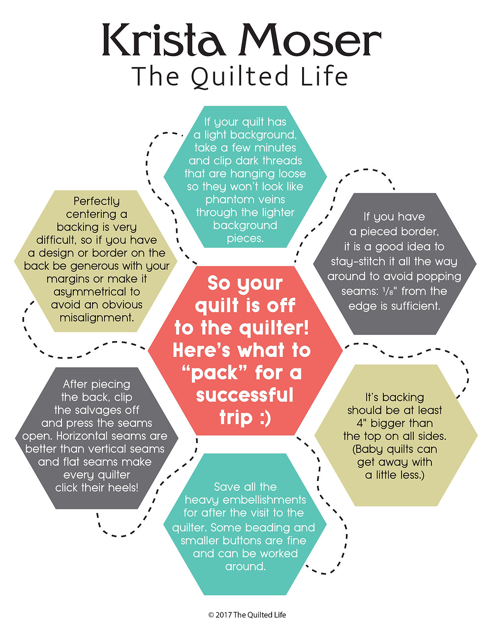 Preparing your Quilt for the Quilter
