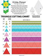 Cutting Chart Triangle.jpg