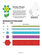 hexagon chart.jpg