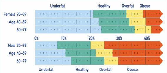 Körperfett-Normwert-Tabelle.jpg