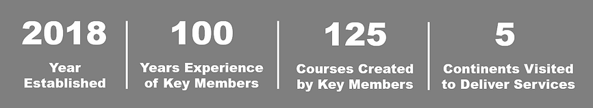 Company statistics showing more than 100 years experience of key members