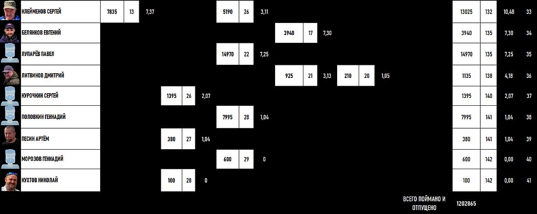 Общие 33-41.png
