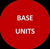BASE UNITS.png