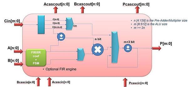 asdp_diagram.jpg
