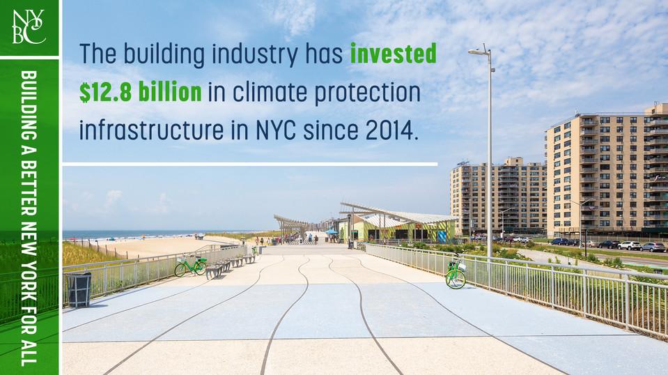 $12.8 Billion Towards Climate Protection