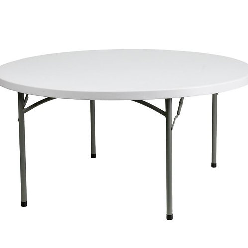 Additional Table : Round