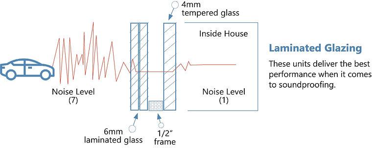 noise-reduction_laminated_glass.jpg