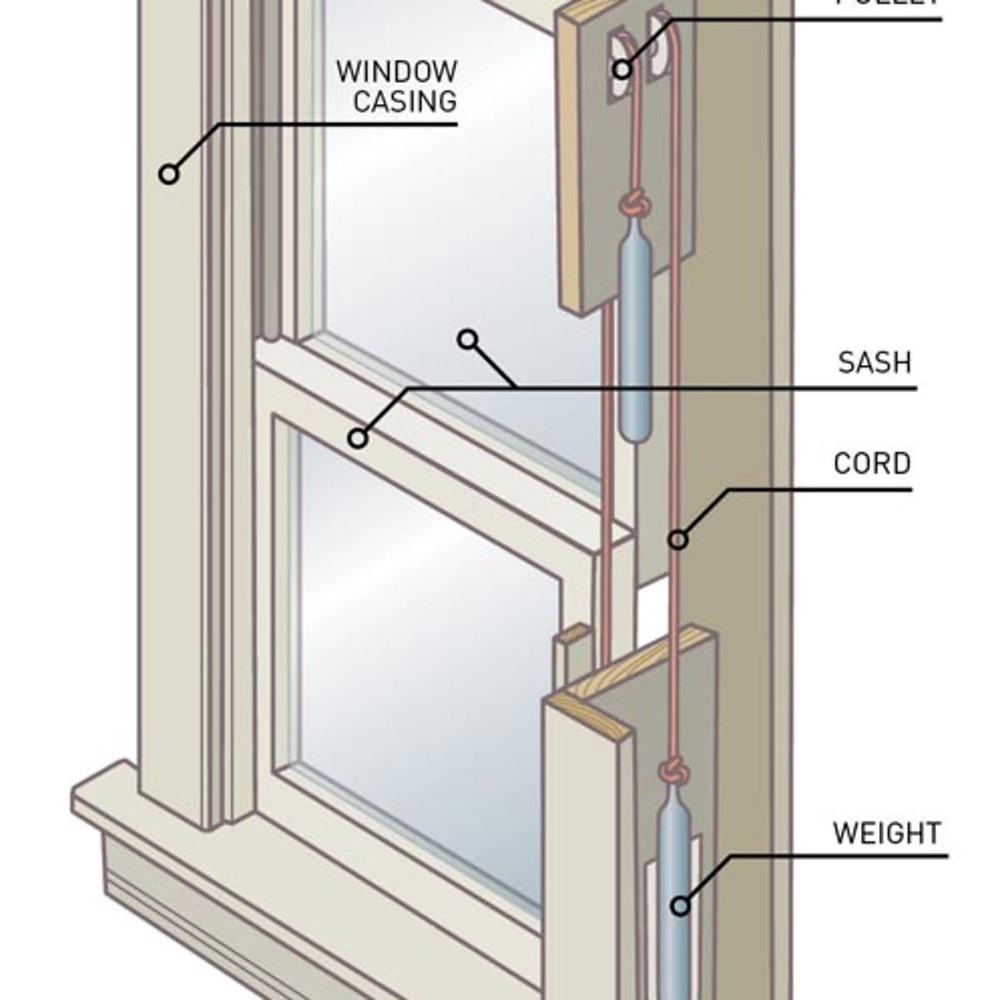broken-pulleys-in-windows-prevent-windows-from-closing
